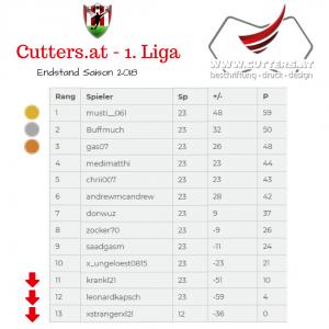 eliga2018_liga1