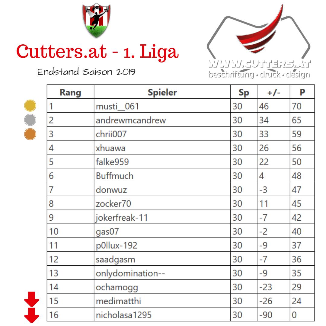 eliga2019_liga1