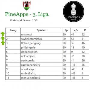 eliga2019_liga3