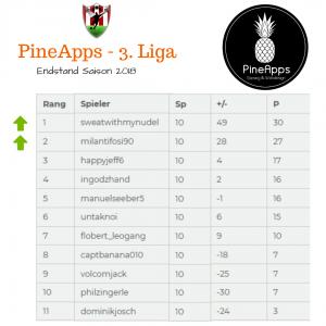 eliga2018_liga3